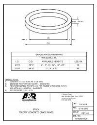 Grade Rings